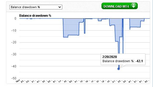 FXMath X-Trader FXMath X-Trader High Drawdown
