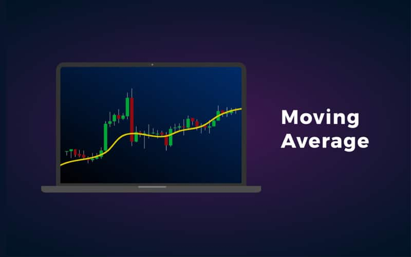Moving Averages Trading Basics