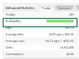 Piptionary Club trading results