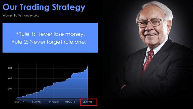 Spy FX Trading Strategy