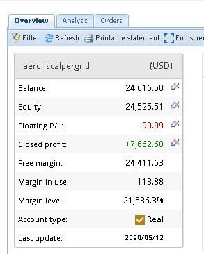 Aeron (Scalper+Grid) EA Fxblue