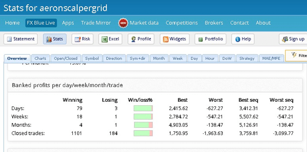 Aeron (Scalper+Grid) EA Aeron (Scalper+Grid) EA Fxblue