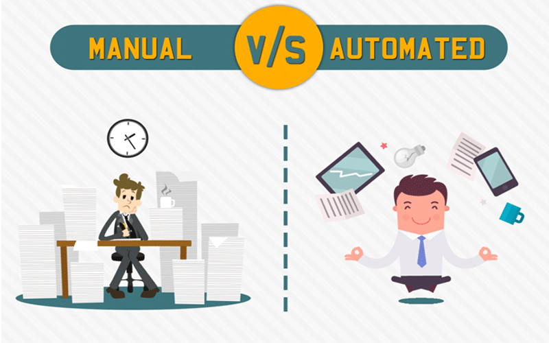 Automated Forex Trading vs. Manual Forex Trading: Which One Should You Choose?