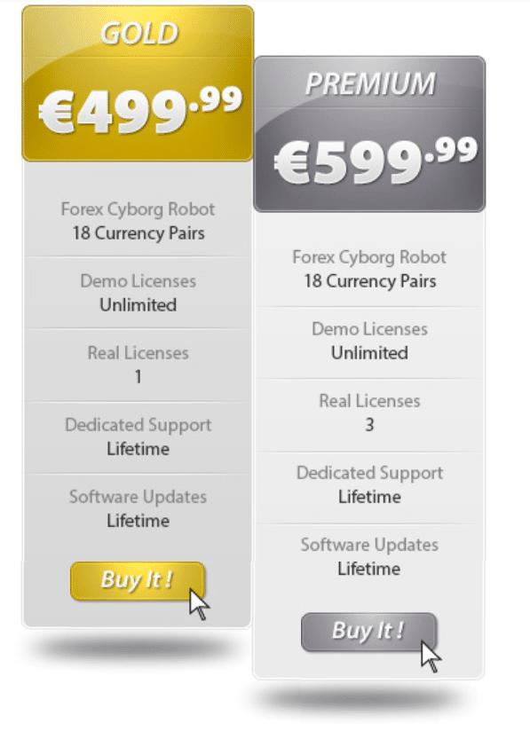 Forex Cyborg Robot Pricing