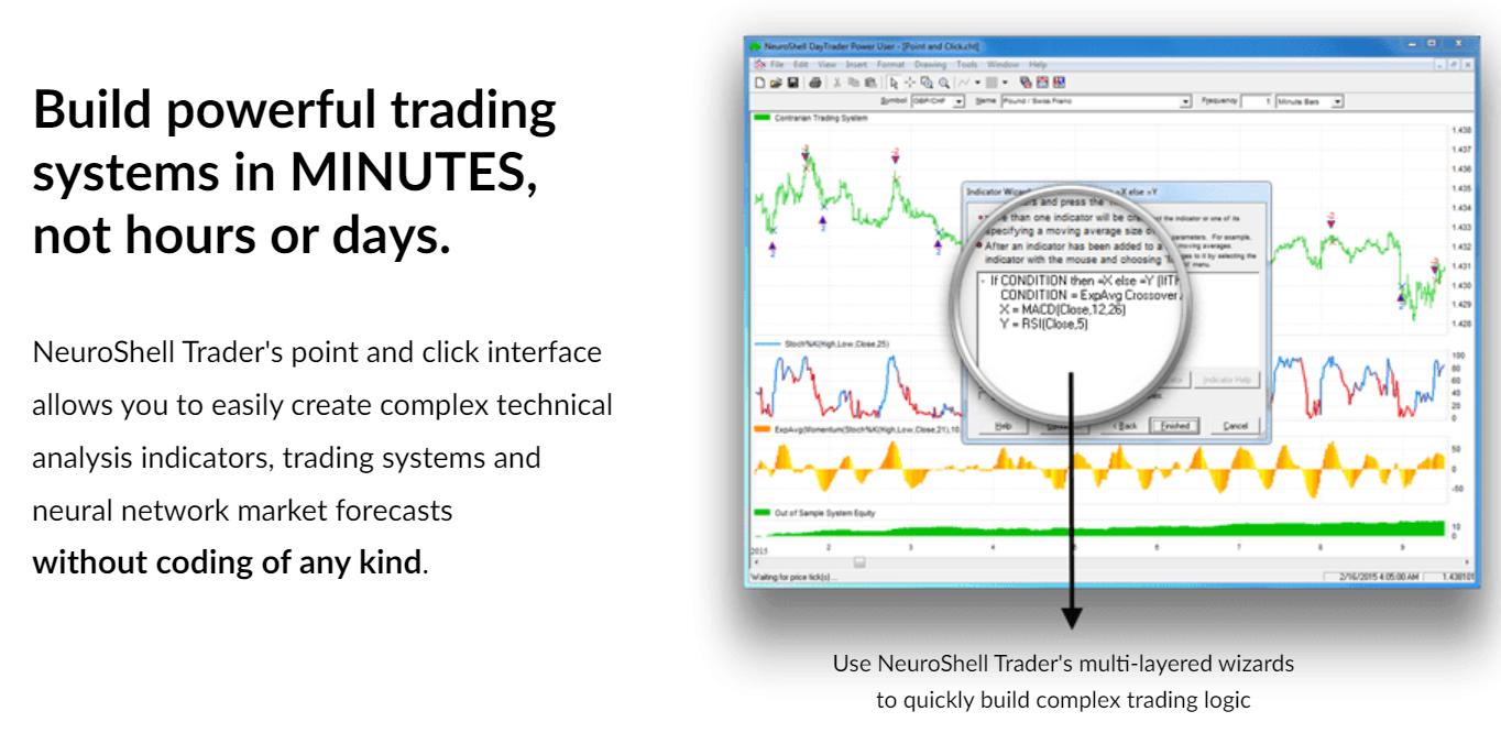 NeuroShell Trader Features
