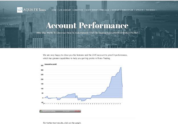 Aqua Forex Trading account