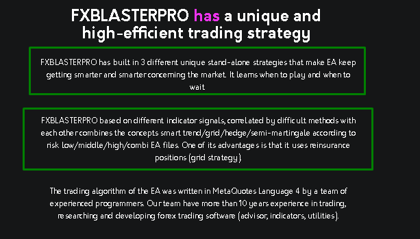 FX Blaster Pro Trading Strategy