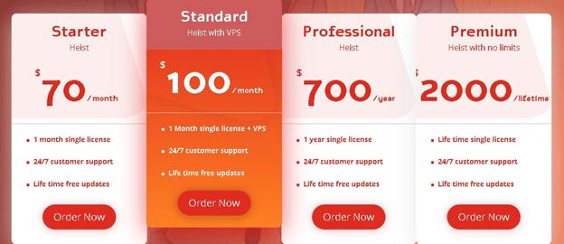 Forex Heist EA Price
