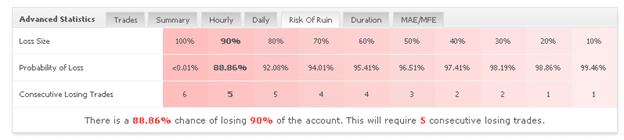 PowerfulForex PowerfulForex trading results