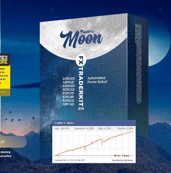 Trader's Moon Trading Performance Data