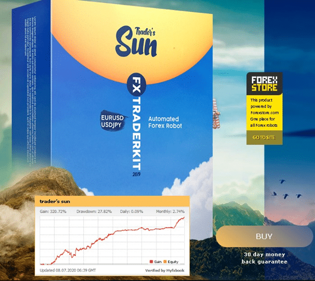 Trader's Sun Myfxbook Trading Results