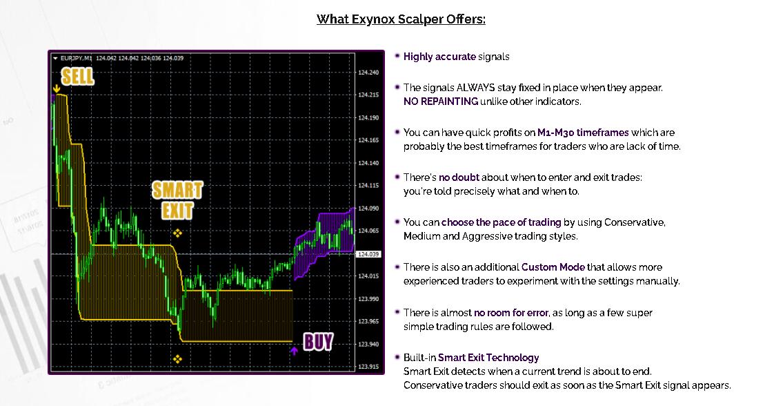 Exynox Scalper Features