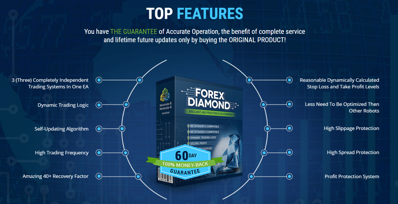 Forex Diamond Features