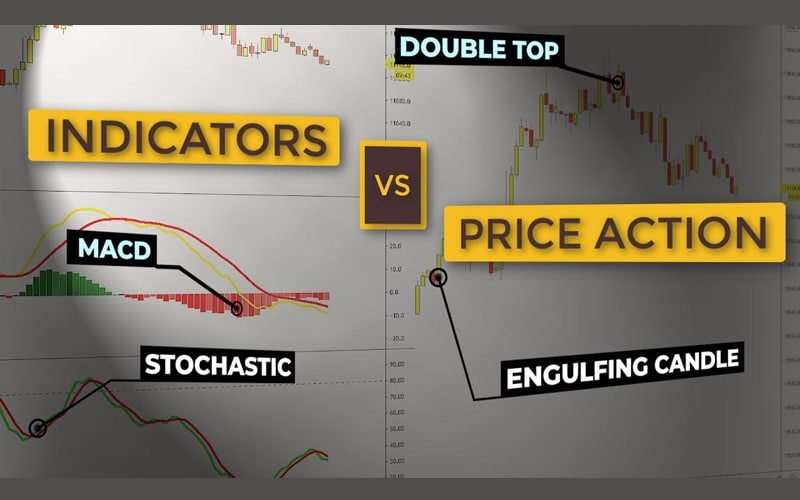 Indicators vs. Price Action In Forex, Is One Method Better Than Another?