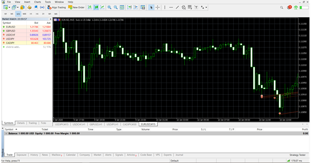 The basic interface of MT5 trading software