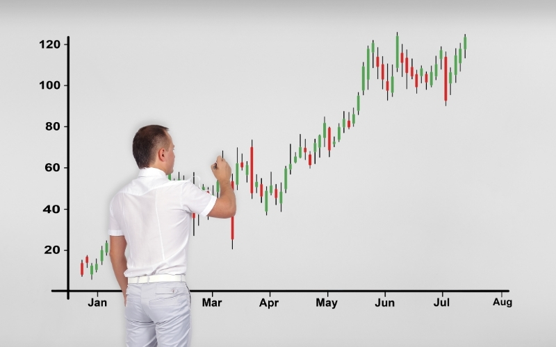 4 Types of Charts in Forex Trading