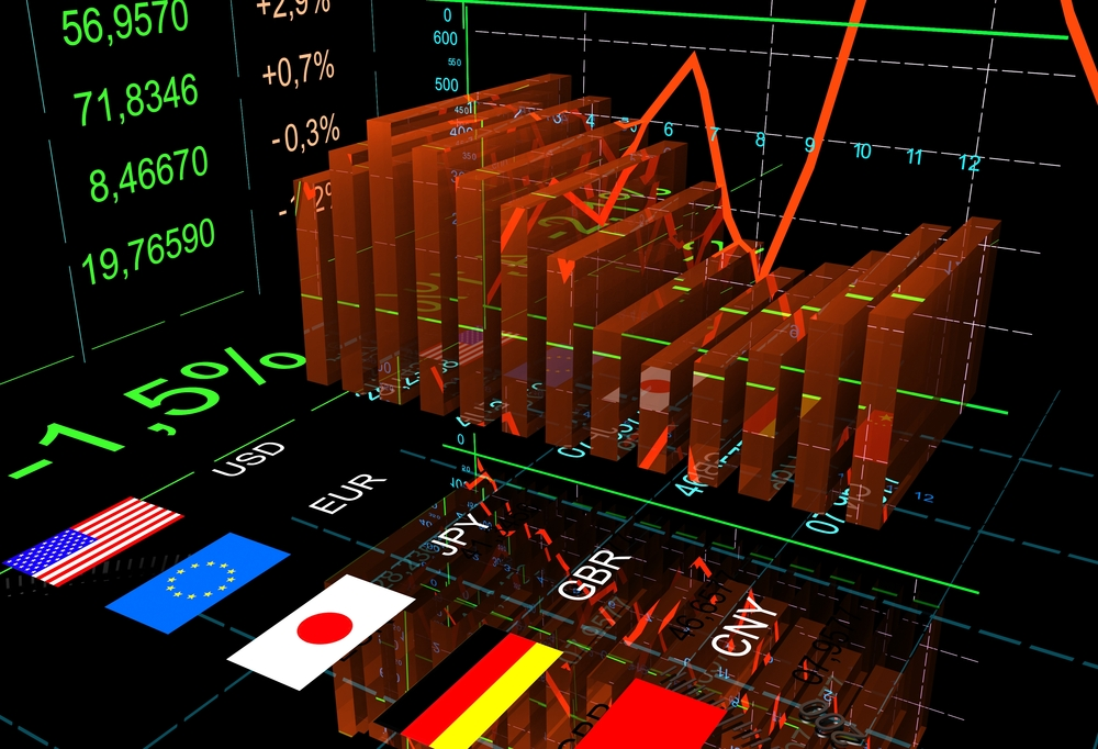 4 Factors to Classify a Currency Pair's Trading Environment