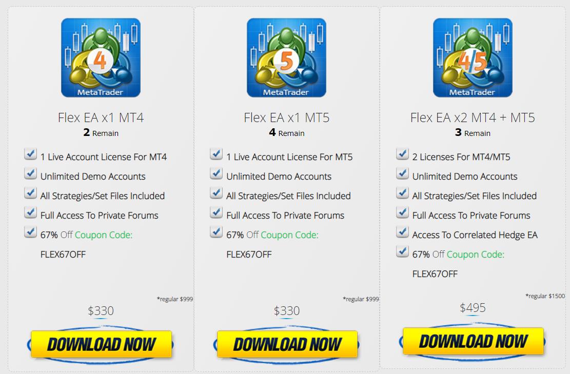 Forex Flex EA Features