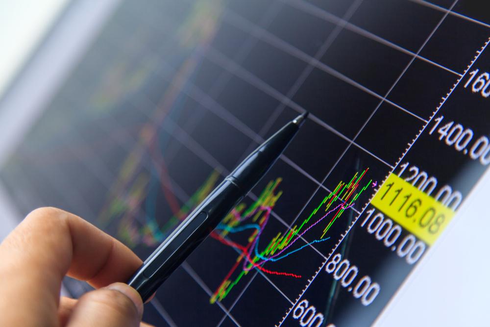 Using Multiple Time Frames in Trading