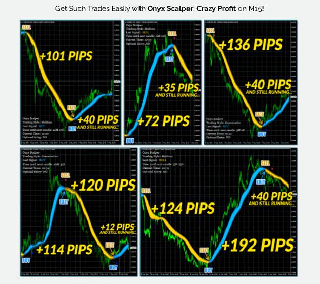 Onyx Scalper Trading Results