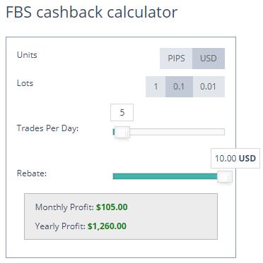 PaybackFX earnings calculator