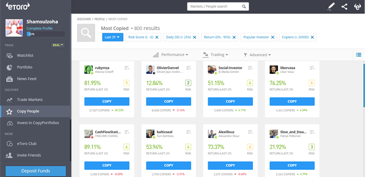 eToro web page shows the portfolio of top traders. To get the best ones, you can employ various filters.