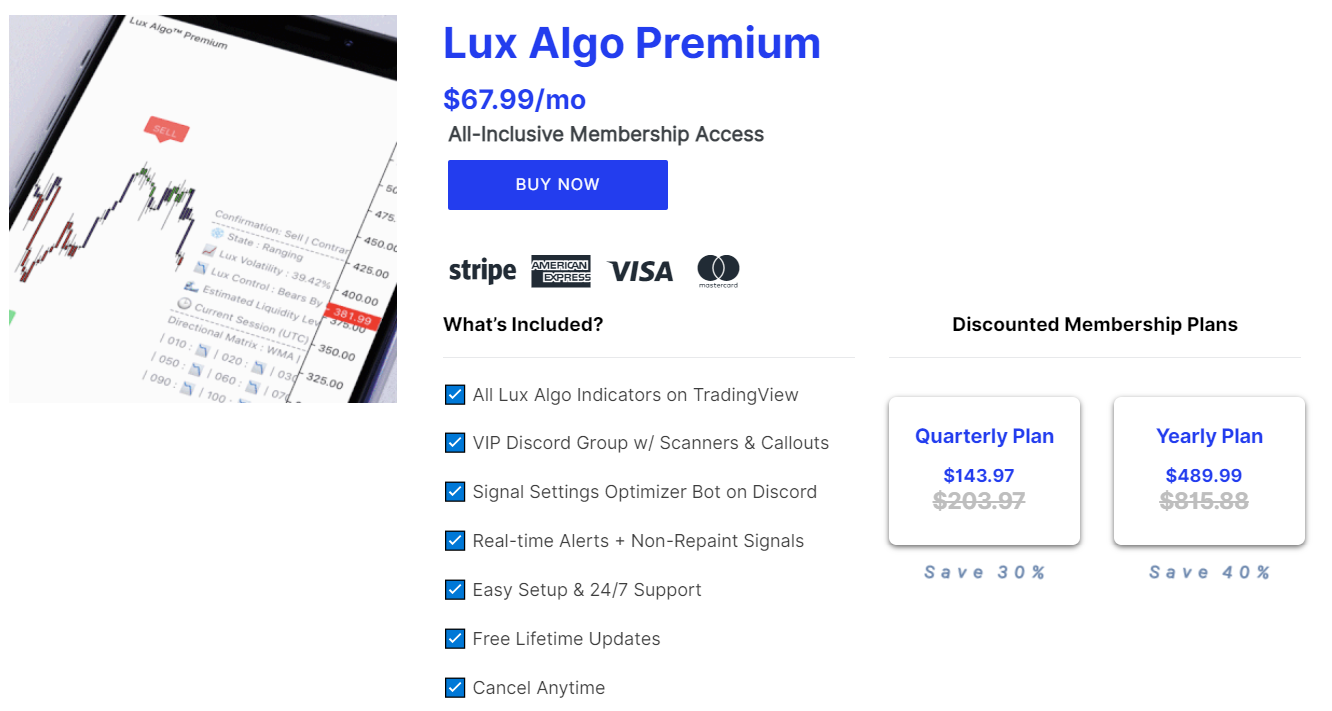 Lux Algo packages