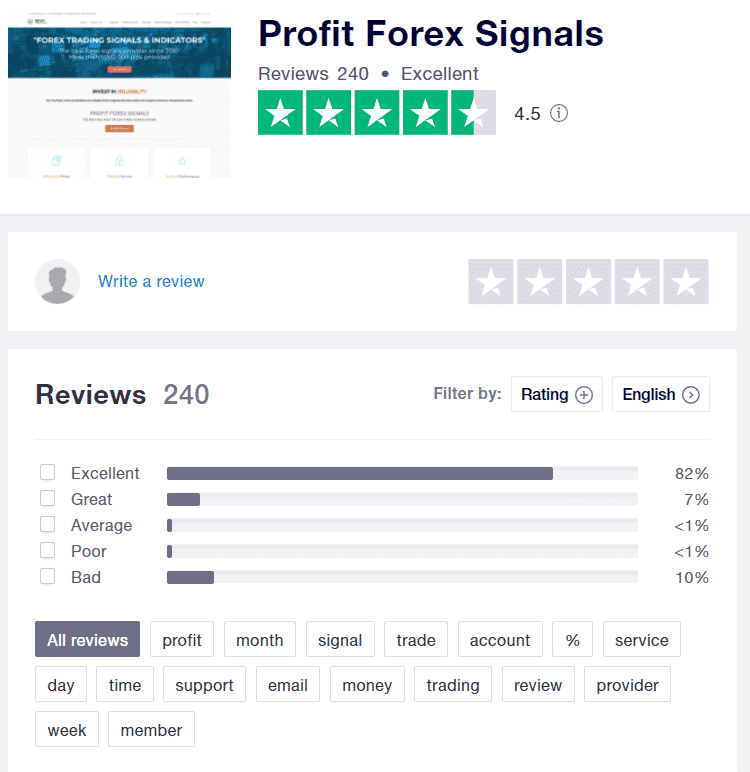 Profit Forex Signals People feedback