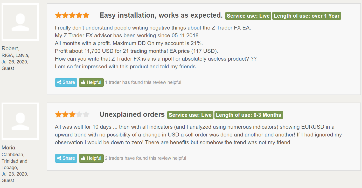 Z Trader FX EA People feedback