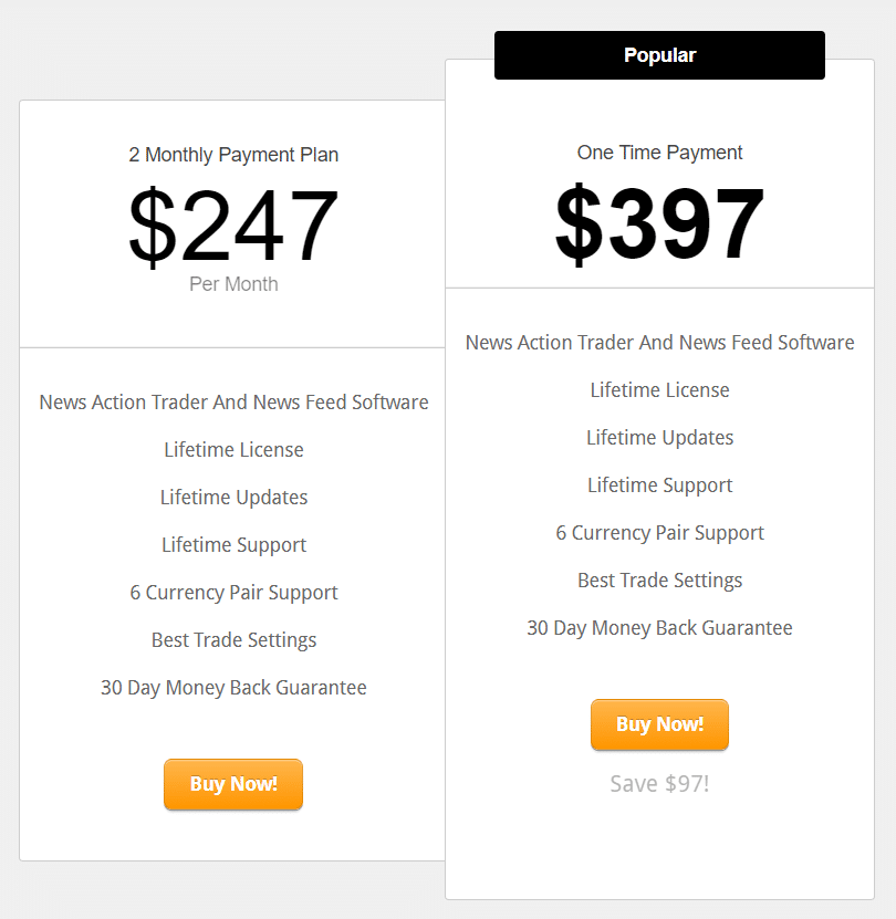 News Action Trader price