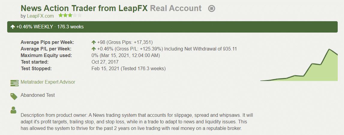 News Action Trader People feedback