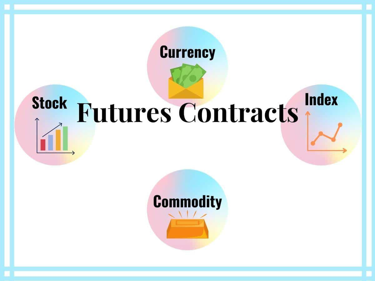 Pricing and Trading of Currency Futures