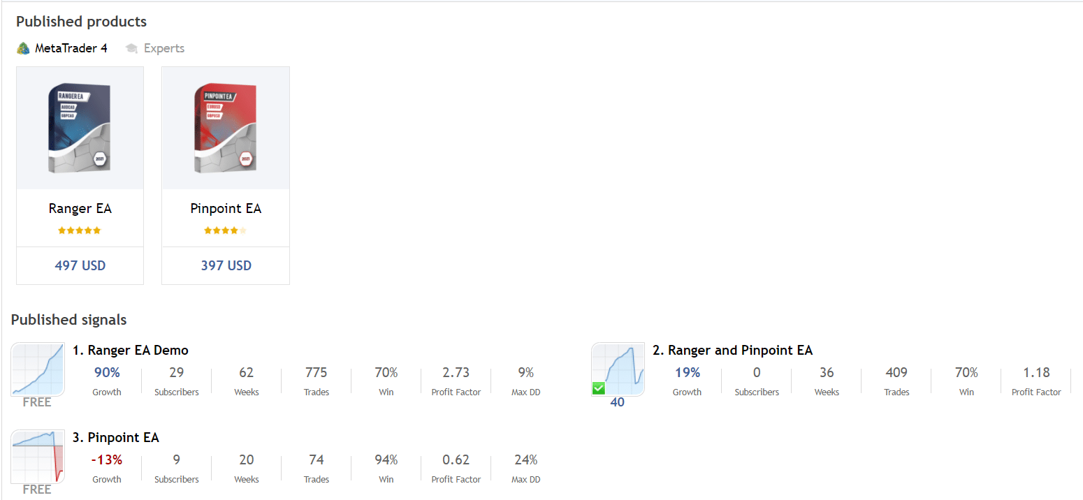 Ranger EA. The developer has three signal accounts.