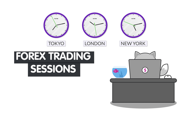 The 3-Session System in the Forex Market