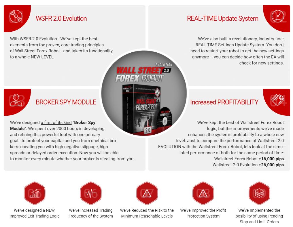 Wall Street Forex Robot Features