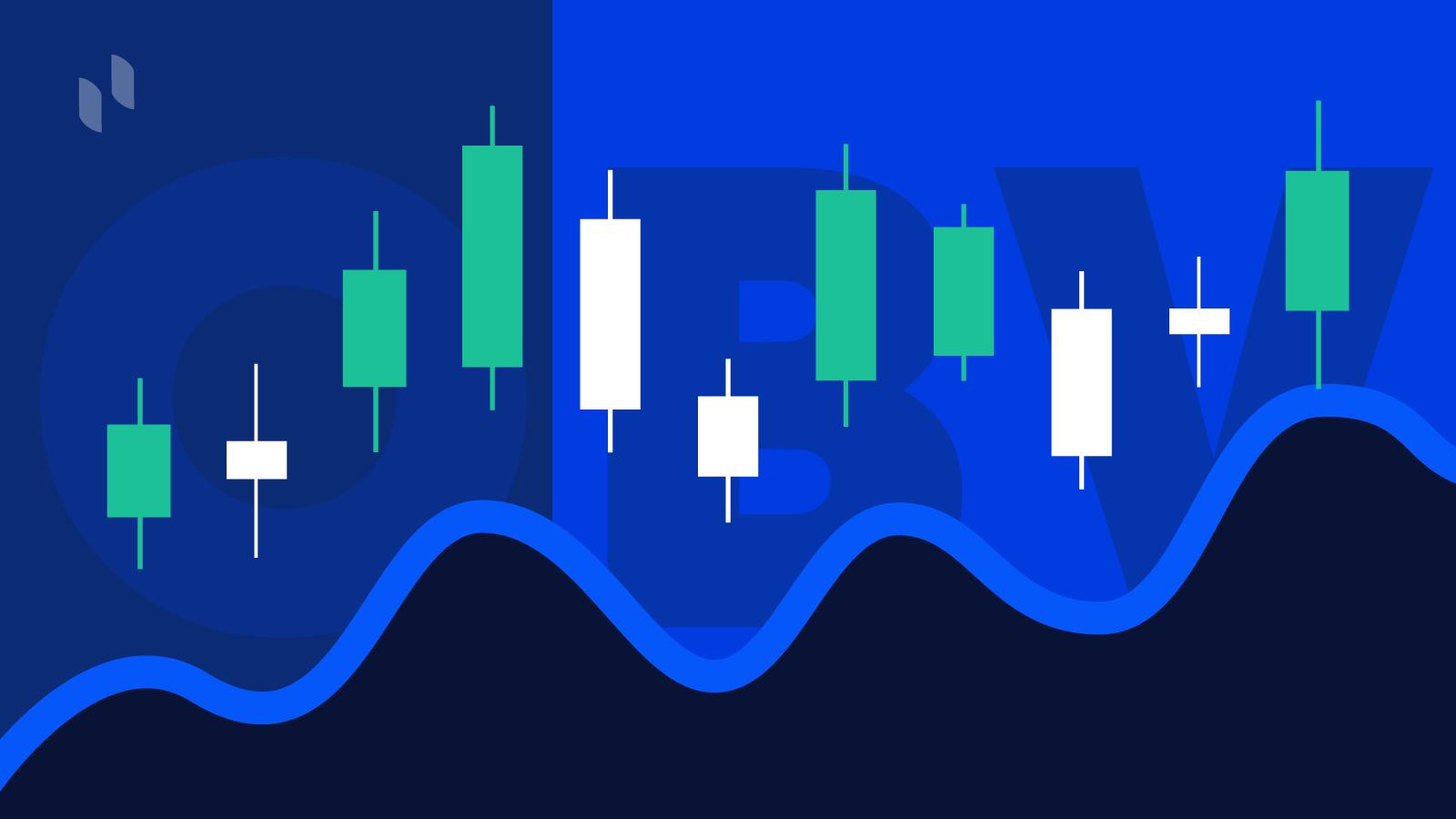On Balance Volume (OBV) indicator