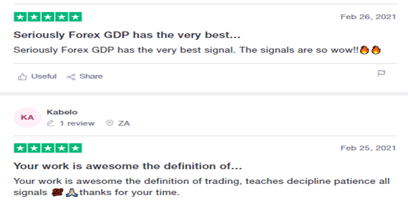 Forex GDP User Reviews