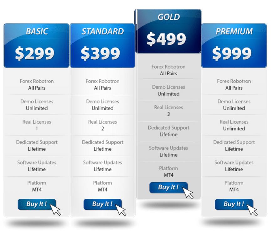 Forex Robotron price
