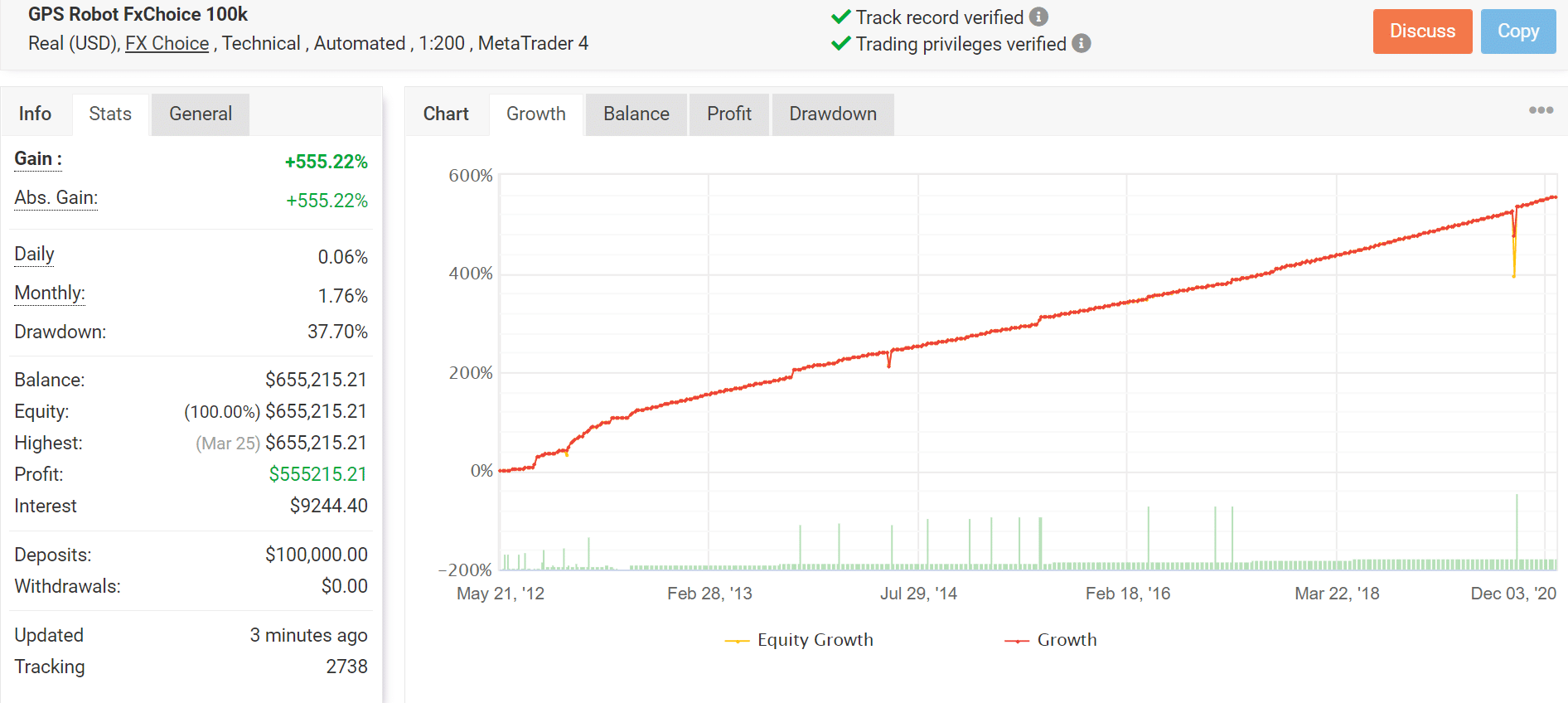 GPS Forex Robot Verified Trading Results