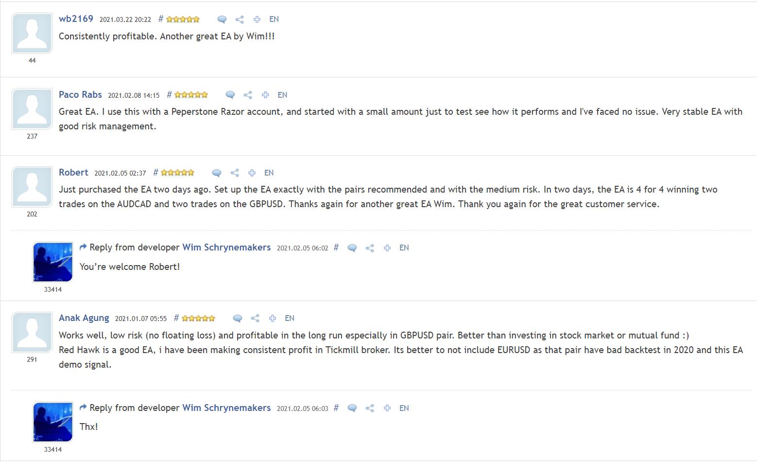 Red Hawk People feedback
