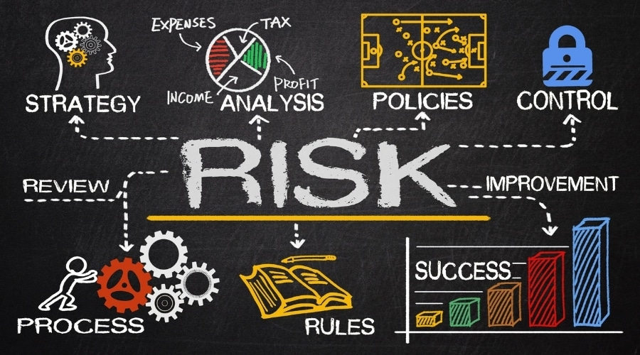 Proportional Relationship Between Risk Management and Psychology