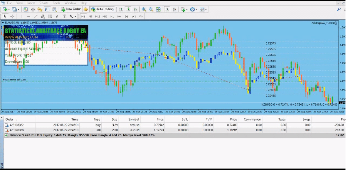 Altredo Forex Robots. There are some videos of executive orders that don't look trustworthy.