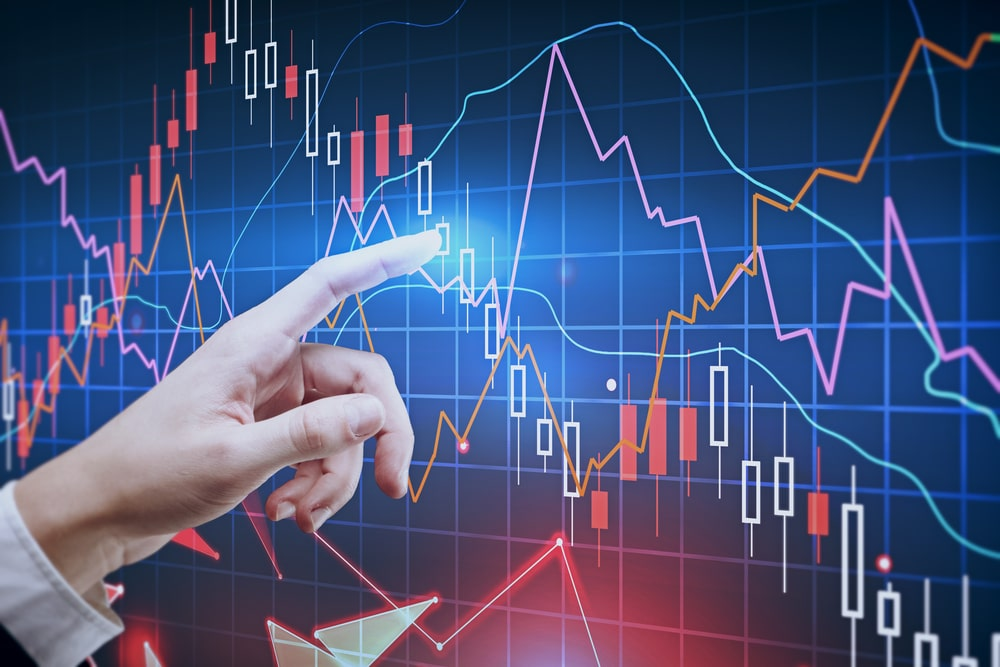 Bear Call Spread as a Trading Strategy