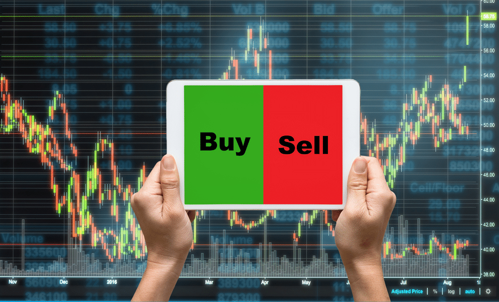 What is the Buy-and-hold strategy in forex trading?