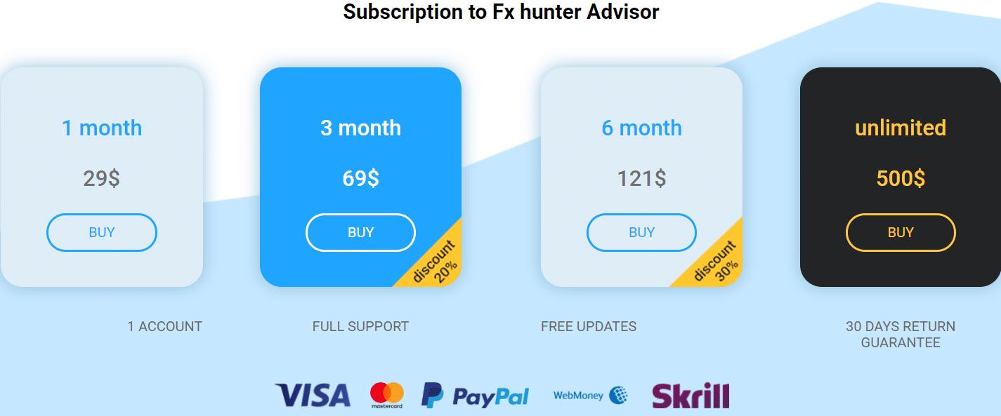 FXHUNTER pricing