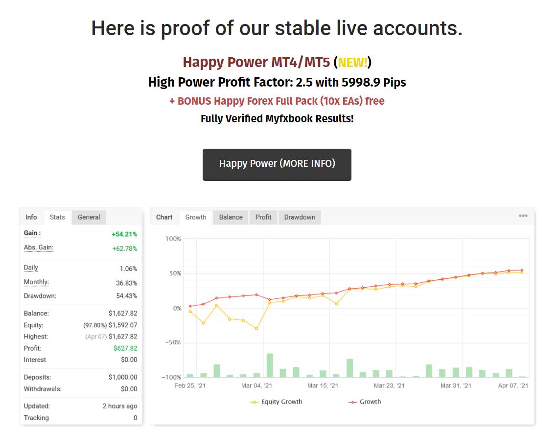 Happy Power - live accounts