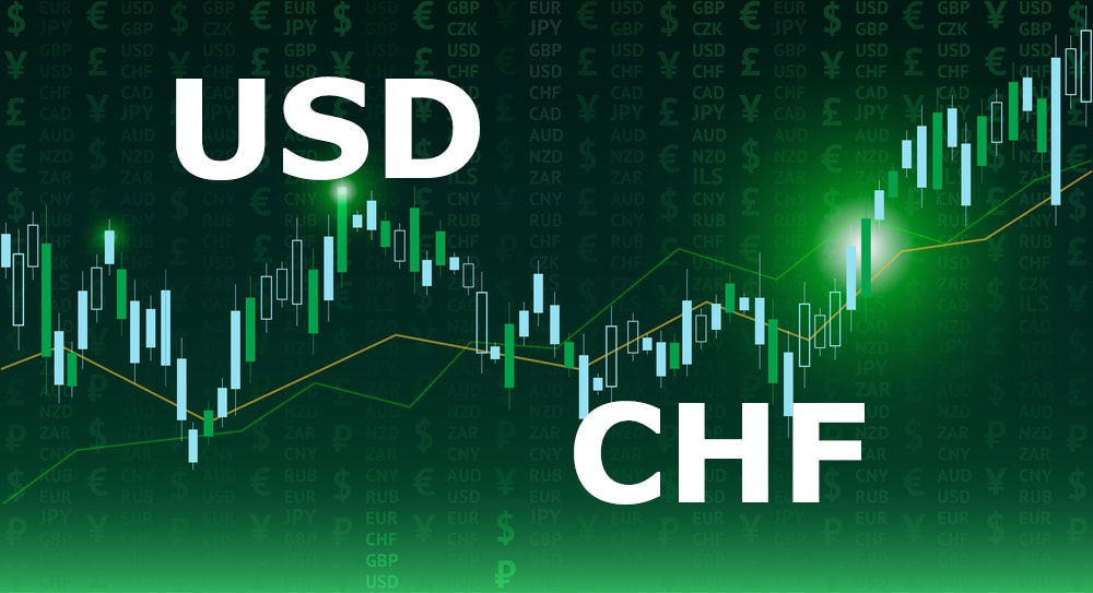 USD/CHF: Dollar Gains as Switzerland Sees Higher KOF Projection