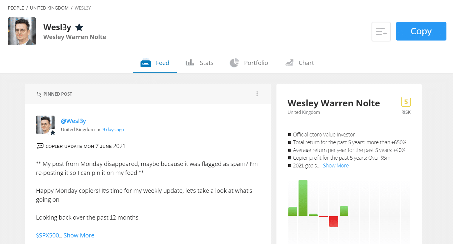 the screenshot shows that Wesley Nolte of eToro regularly shares ideas with his followers in eToro