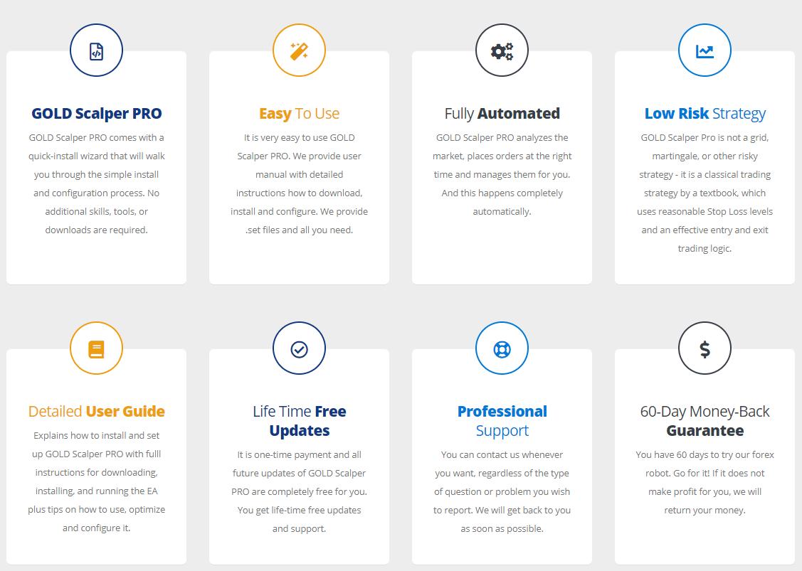 Gold Scalper Pro Features