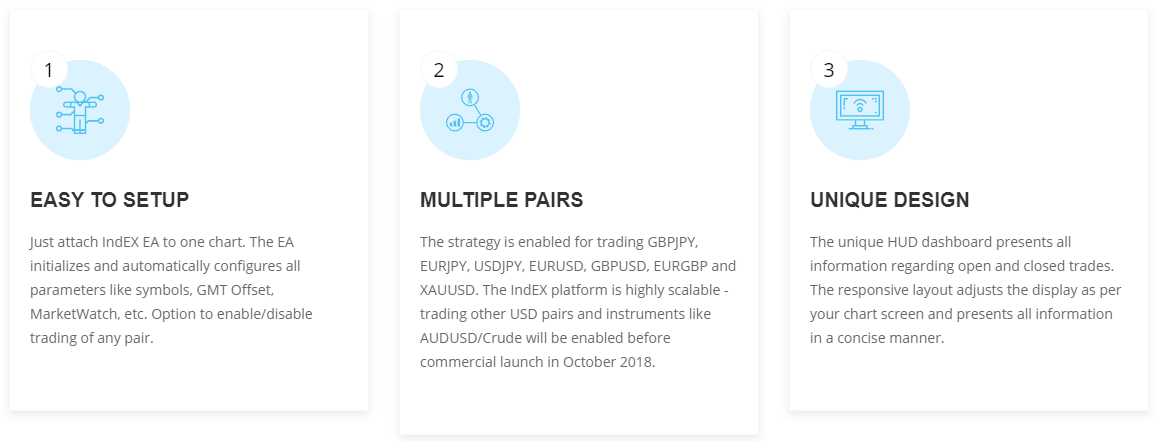 IndEX EA Features